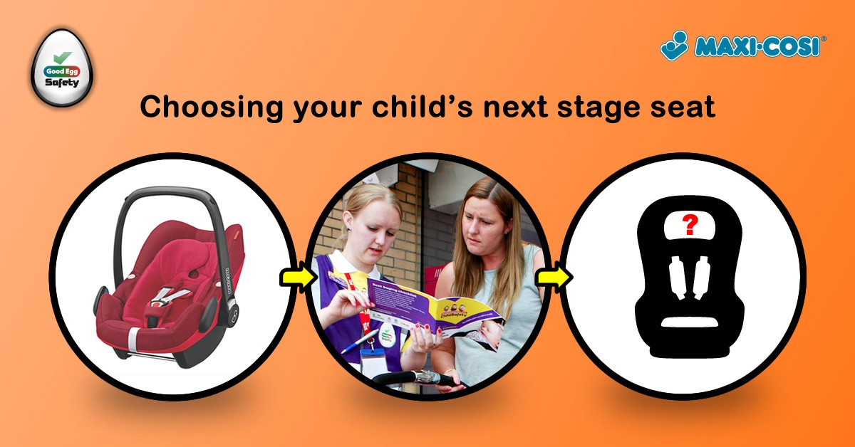 What to consider when choosing the next stage car seat?