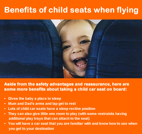 Flying with young children 3