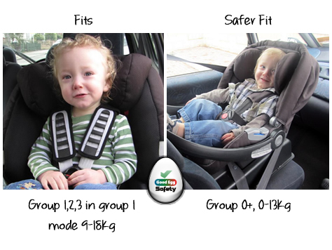 Top 10 Child Car Seat Safety Tips