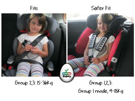 Recent Blog Posts Good Egg Car Safety