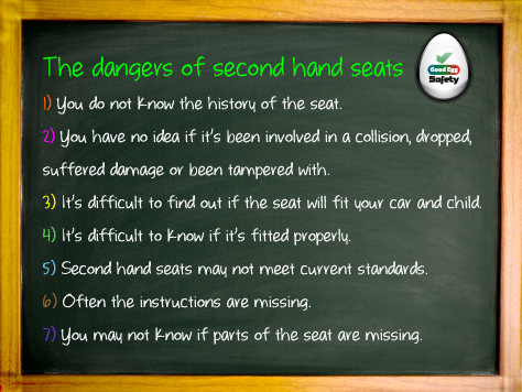 Dangers of Second Hand